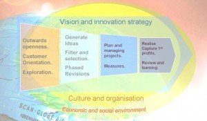 Innovation process 2 en