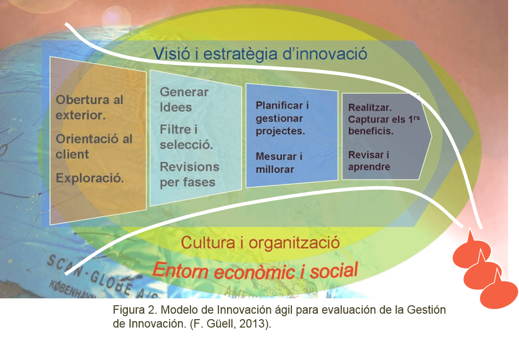 Fig. 2 ca